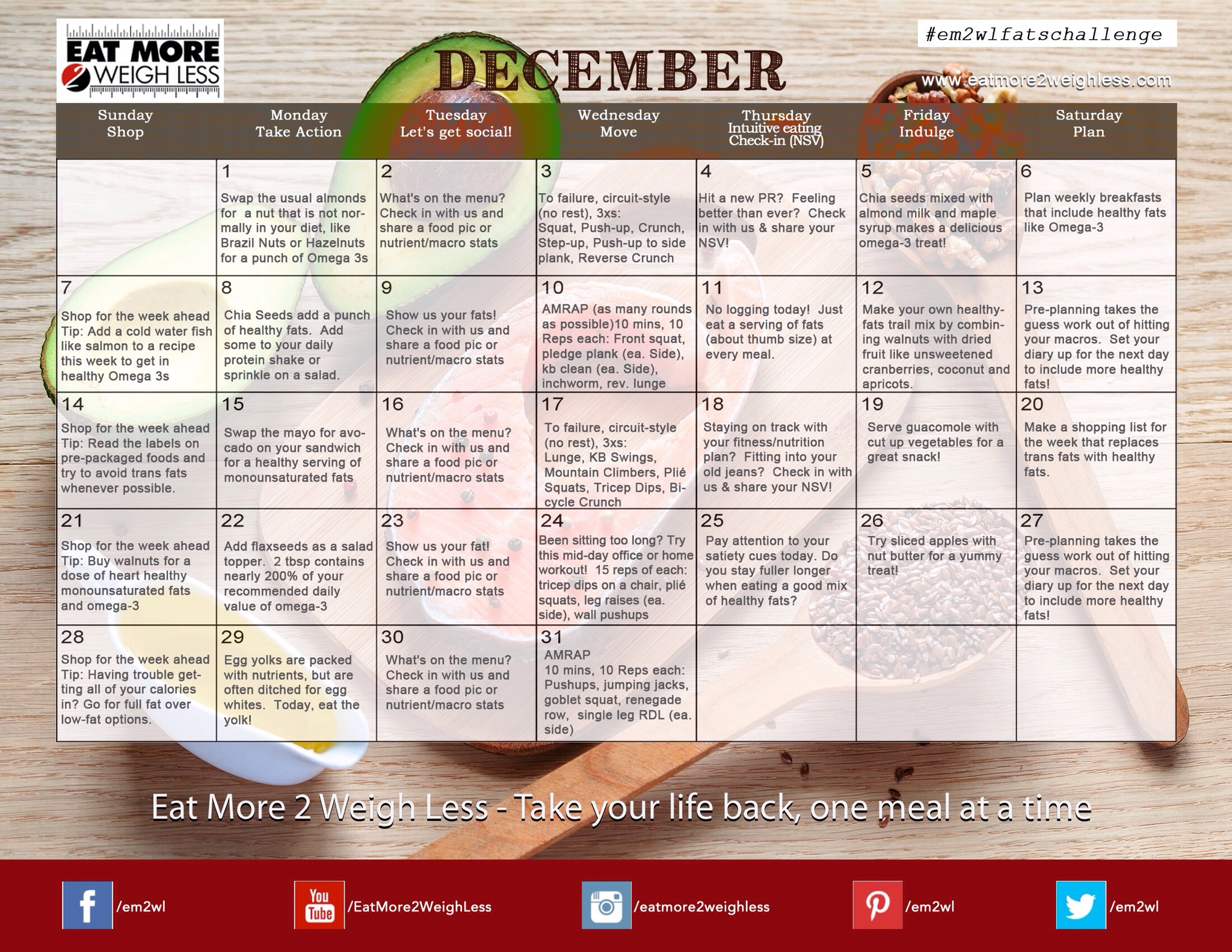 December 2014 Challenge: Don't Fear the Fats!