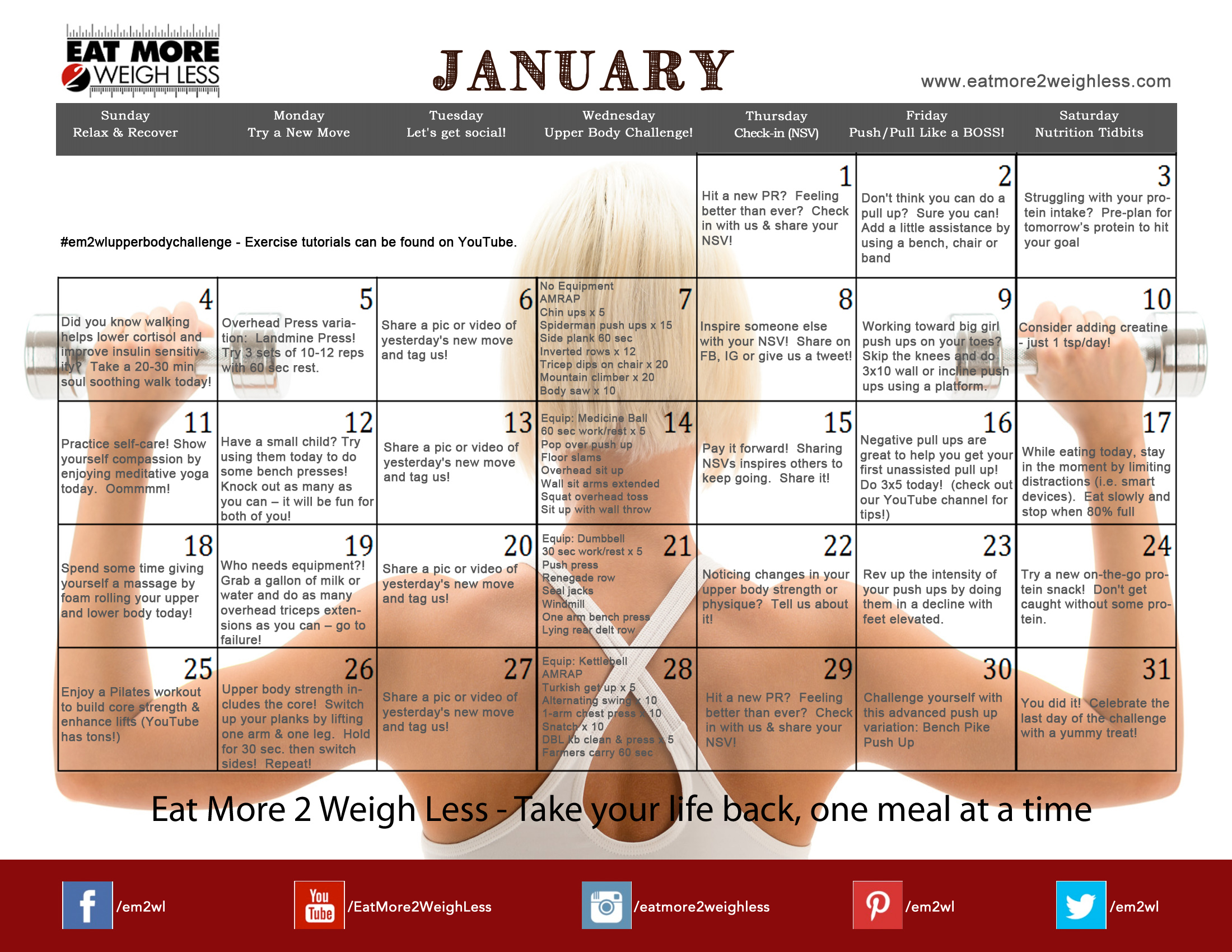 January 2015 Challenge: Building Upper Body Strength