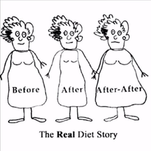 "Time to face the facts: Quick-fix diets will never ""work."" The *temporary* WEIGHT LOSS primes you for FAT GAIN"