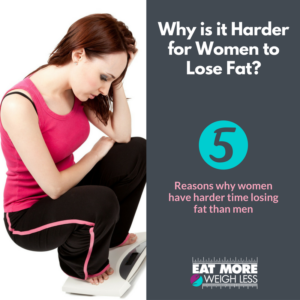 Why is it harder for women to lose fat?