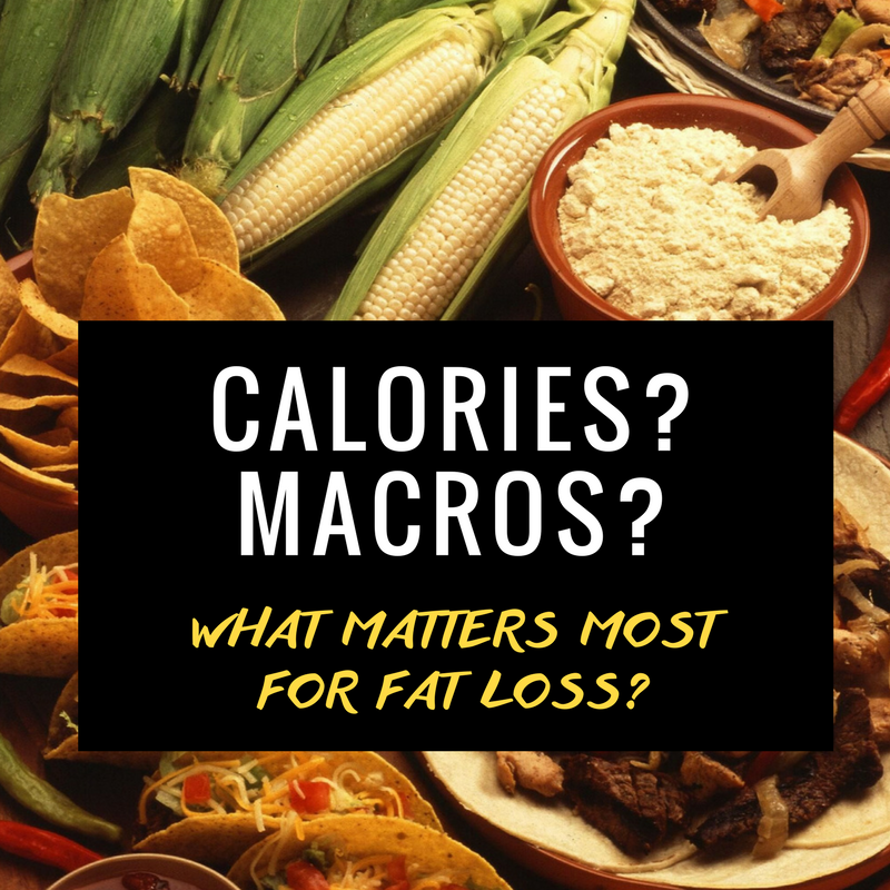 Counting Calories, or Counting Macros?