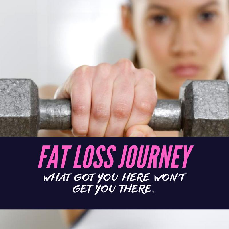 Fat loss journey – Adaptation